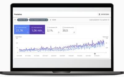 Conversie optimalisatie voor een zorgpraktijk website